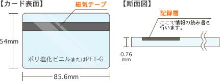 磁気ストライプカード