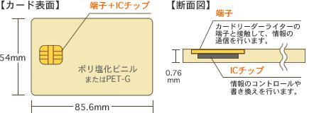 接触式ICカード